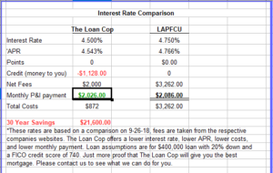 Compare our wholesale mortgage interest rates LAPFCU with
